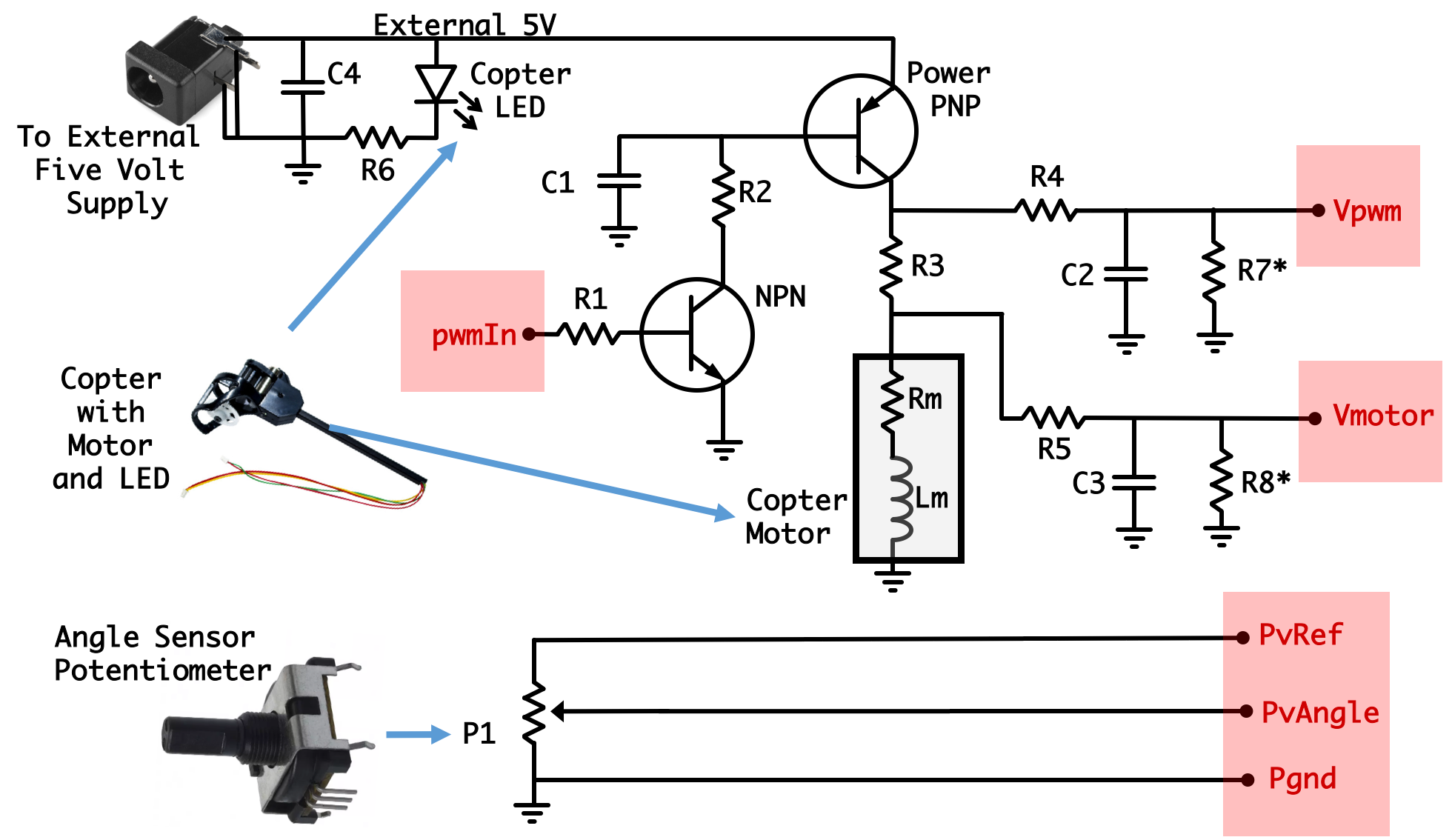 Lab01 Potentiometer Motor Wiring Diagram Based On What Your Microcontroller Is Were Assuming A Teensy 32 Friends Move Onto The Next Section To Discuss For Specific Board